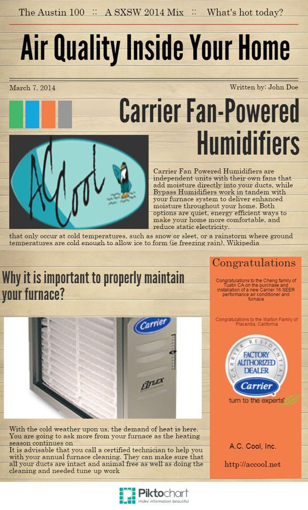 Infographics Repair and maintenance, Heating and air