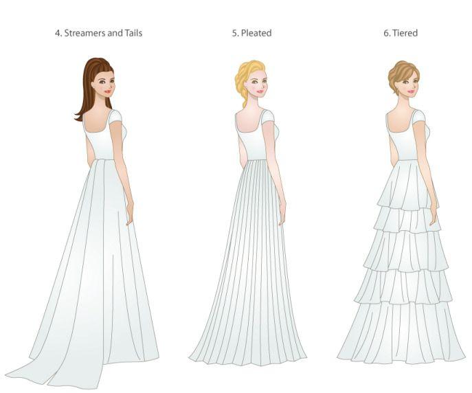 Como escolher o seu vestido de noiva? | Dress shape | Pinterest ...