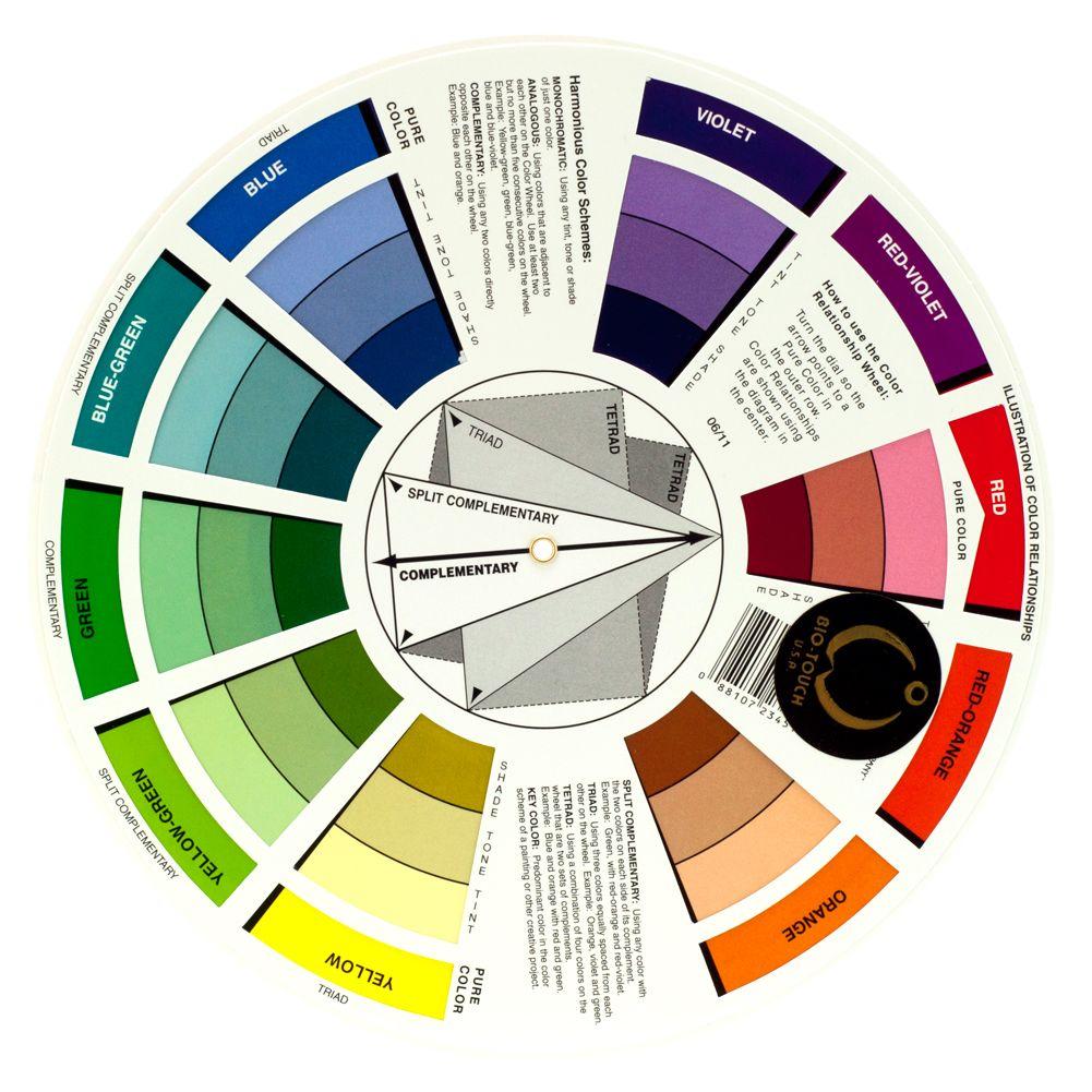 Color Wheel Makeup Charts Makeupview