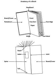 What is a diagram in a book