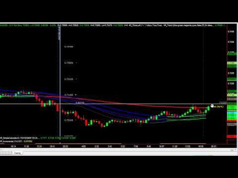 Forex rubber band trade