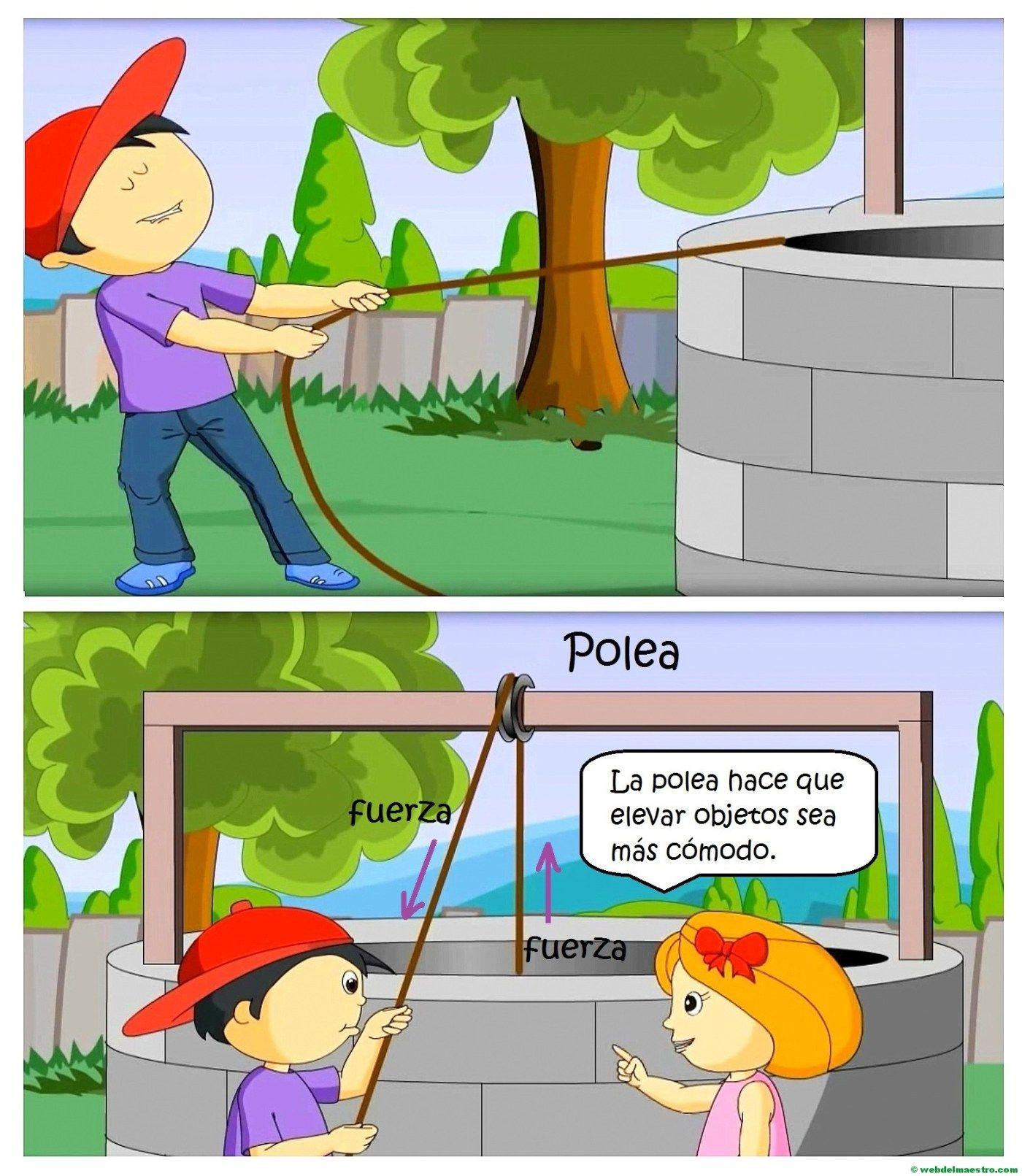 10 Ideas De Imagenes De Maquinas Simples Imagenes De Maquinas Simples Maquinas Simples Maquinas Simples Para Niños