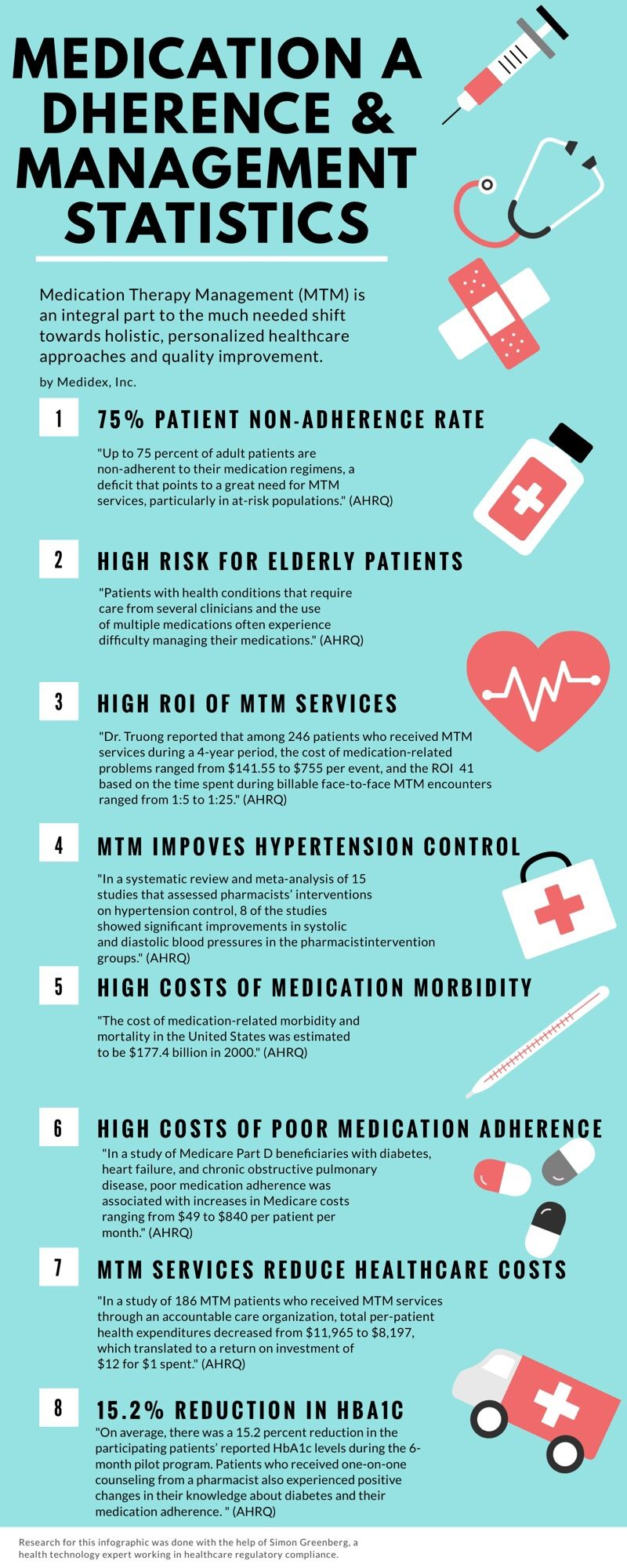 Facts And Figures On Medication Management As A Holistic