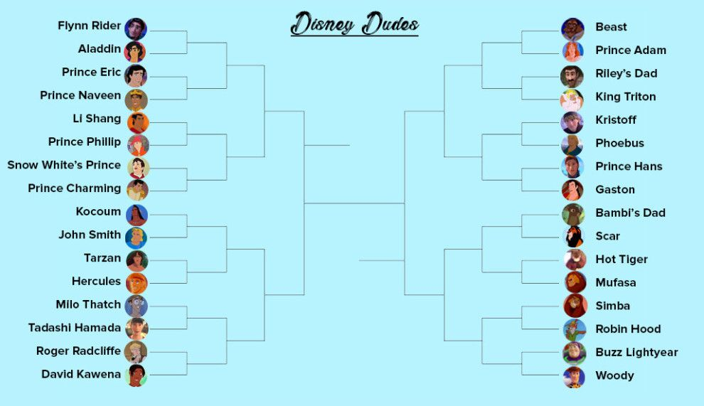 So Here S A March Madness Bracket The Most Important Obviously That You Can Use To Share Who You Think The Ultimate Disney Babe Is Disney Dudes March Madness Bracket Movie Quotes