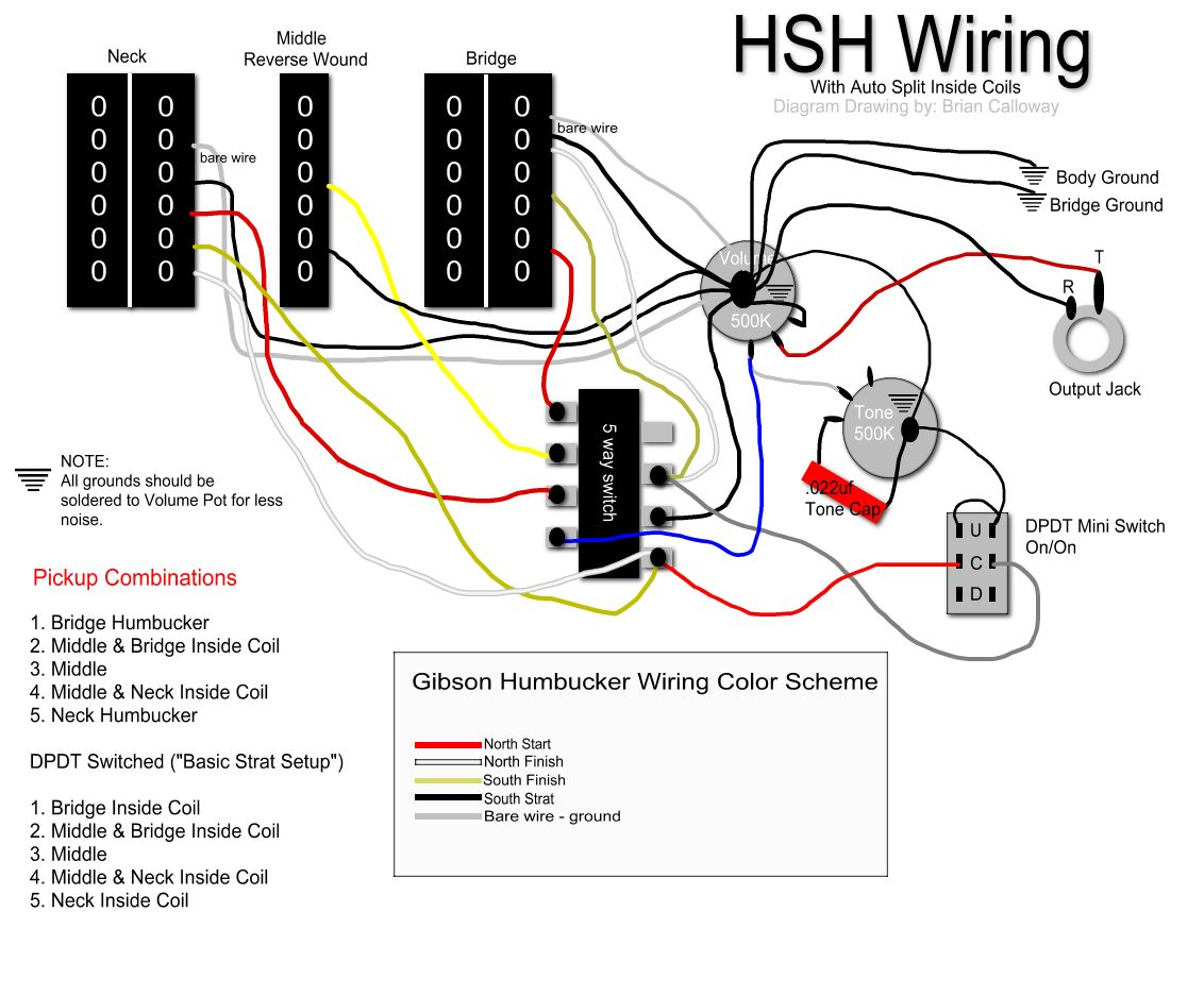 HSH Wiring with auto split inside coils using a DPDT Mini Toggle Switch. 1  Volume, 1 Tone. Wiring Diagram by Brian Calloway. | Guitar pickups, Archtop  guitar, Wire | Electric Guitar Hsh Wiring Diagram |  | Pinterest