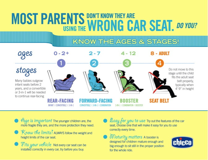 Tremendous Car Seat Safety And The Chicco Nextfit Kids Seating Car Alphanode Cool Chair Designs And Ideas Alphanodeonline