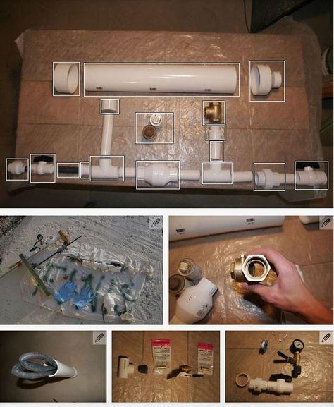 Comment Construire Une Pompe A Eau Qui Fonctionne Sans Electricite