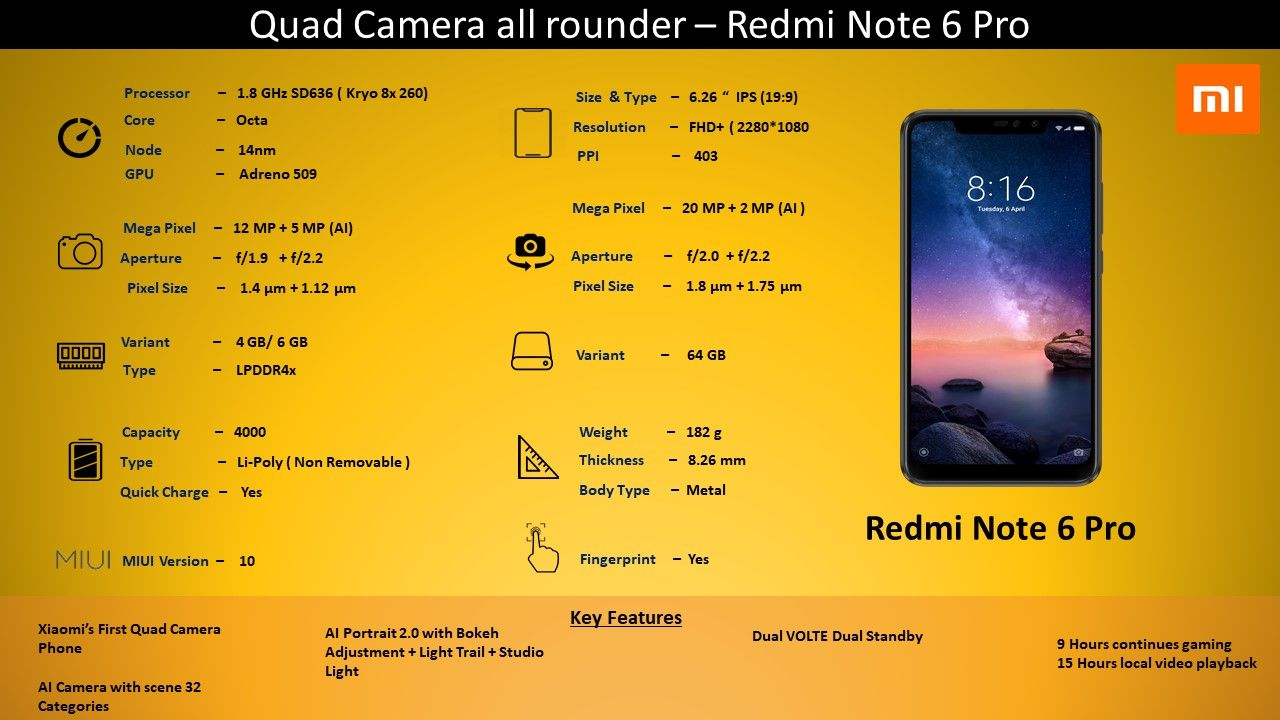Xiaomi Redmi Note 6 Pro Primed To Succeed What Was The Benchmark