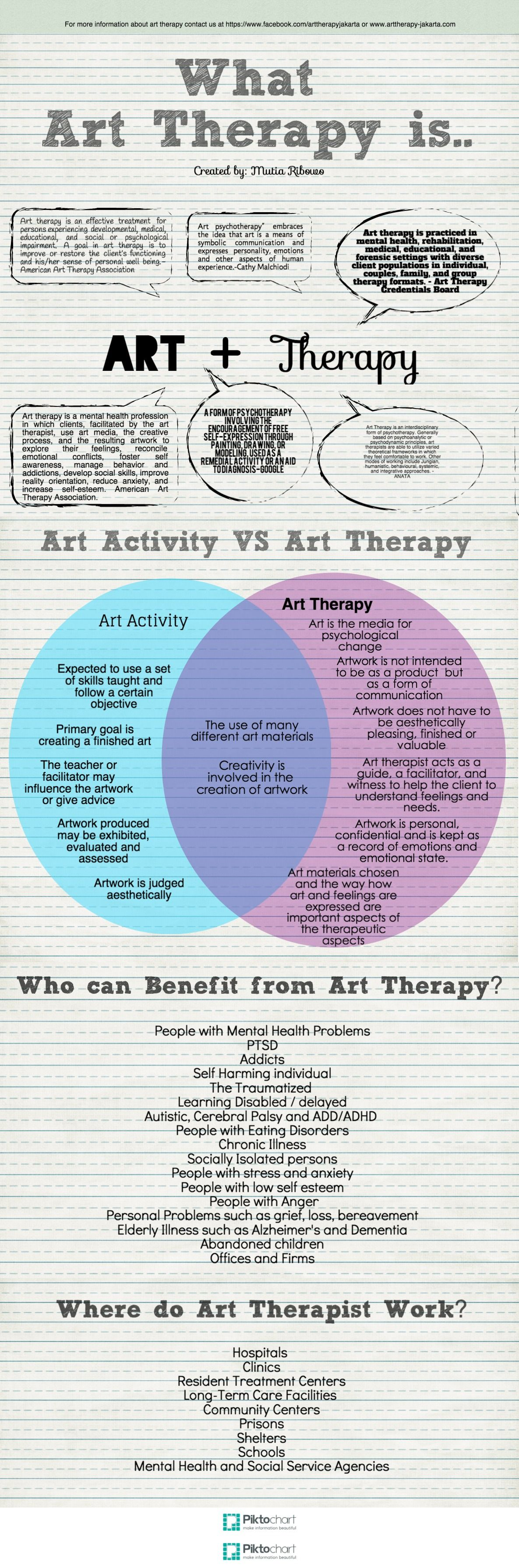 Information About Art Therapy How Art Therapy Differ From