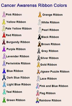 Picture Awareness Ribbons Colors Ribbon Color Meanings