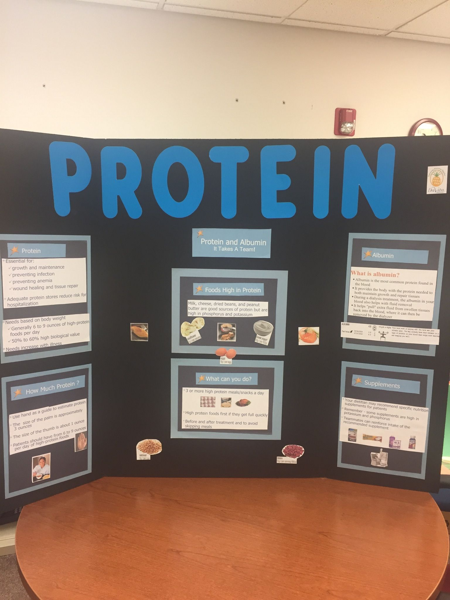 Protein and Albumin It takes a team! Presentation board