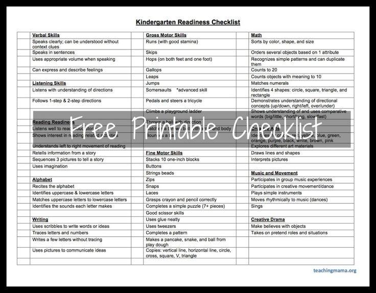 Kindergarten Readiness Checklist Kindergarten Readiness Checklist Kindergarten Readiness Teaching Mama