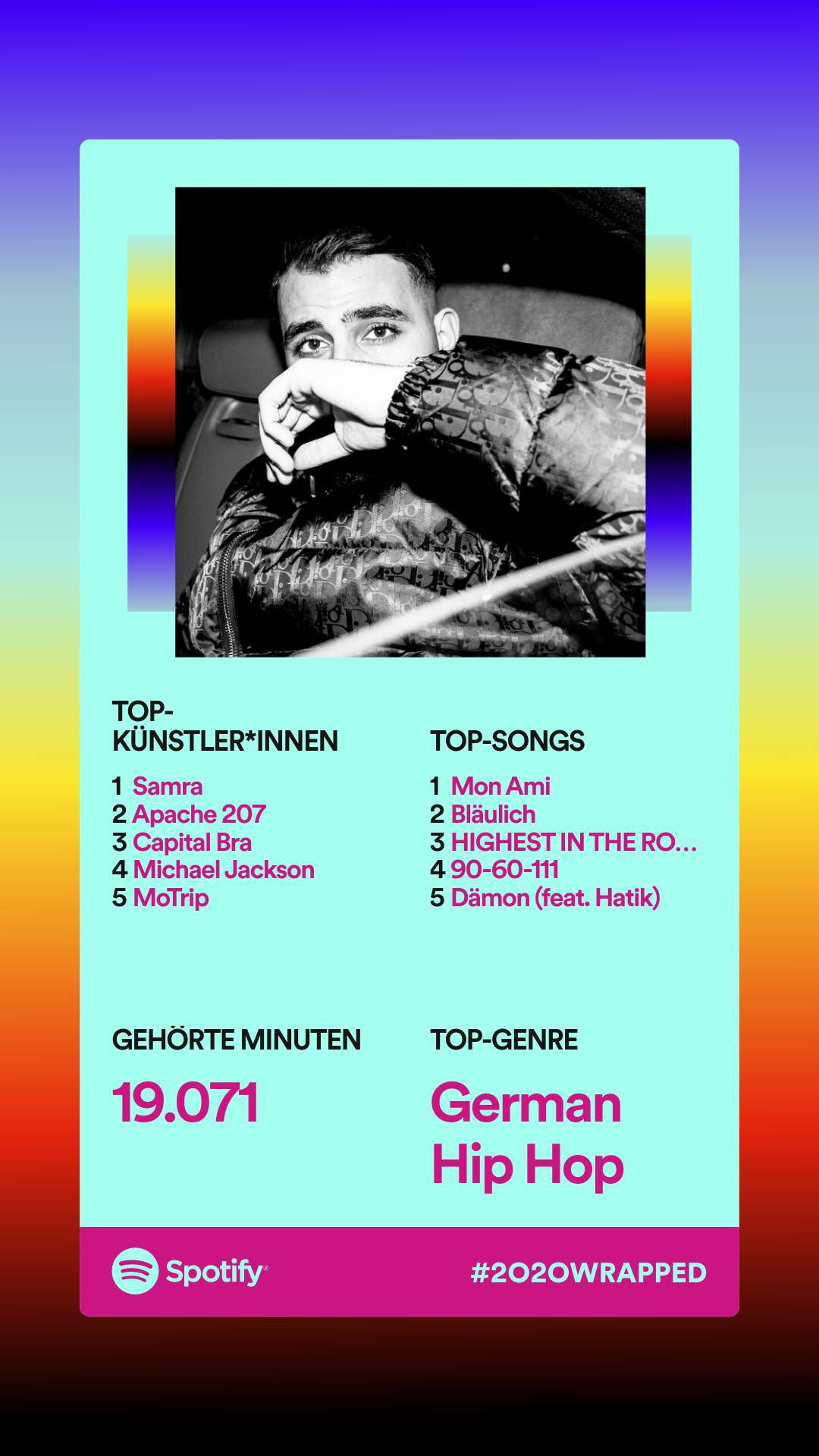 Pin By Elif Caliskan On Spotify Spotify Songs Wrap