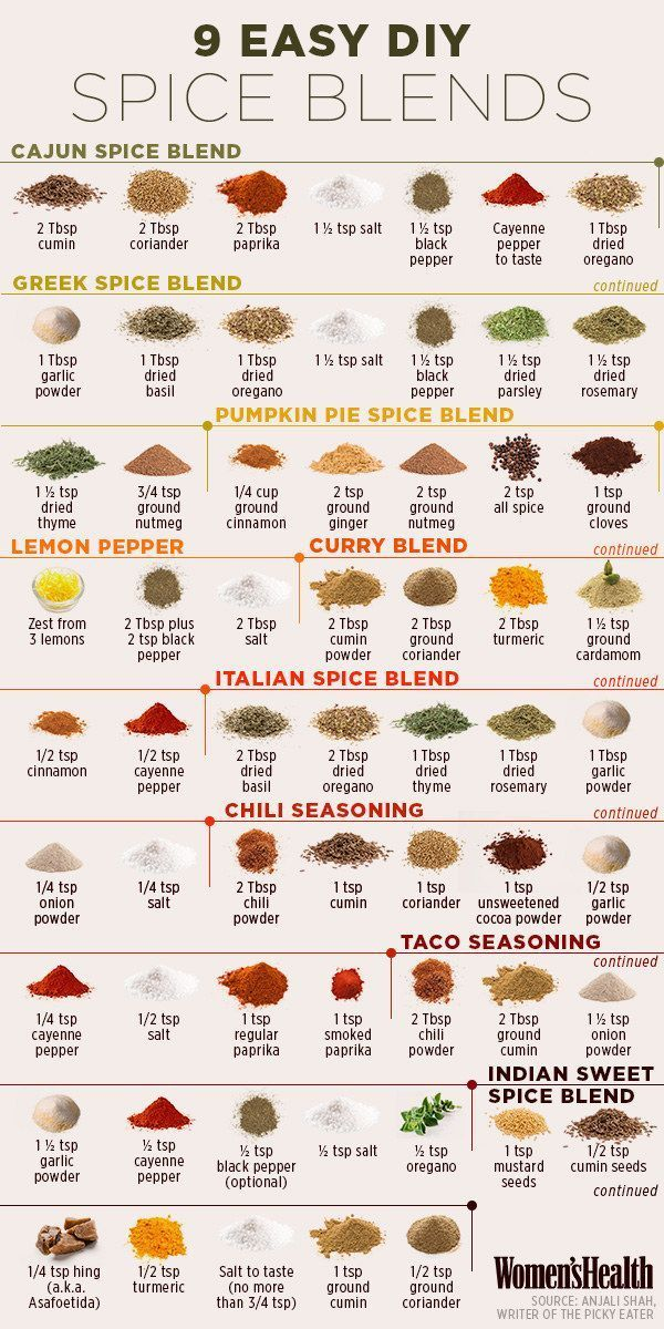 Photo of Cooking Cheat Sheet: spice blends, marinades, slowcooking conversion times, food…