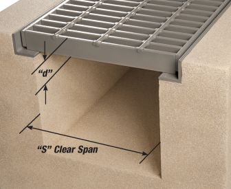 Trench Grating Systems In Front Of Garage Door To Carry Water Away