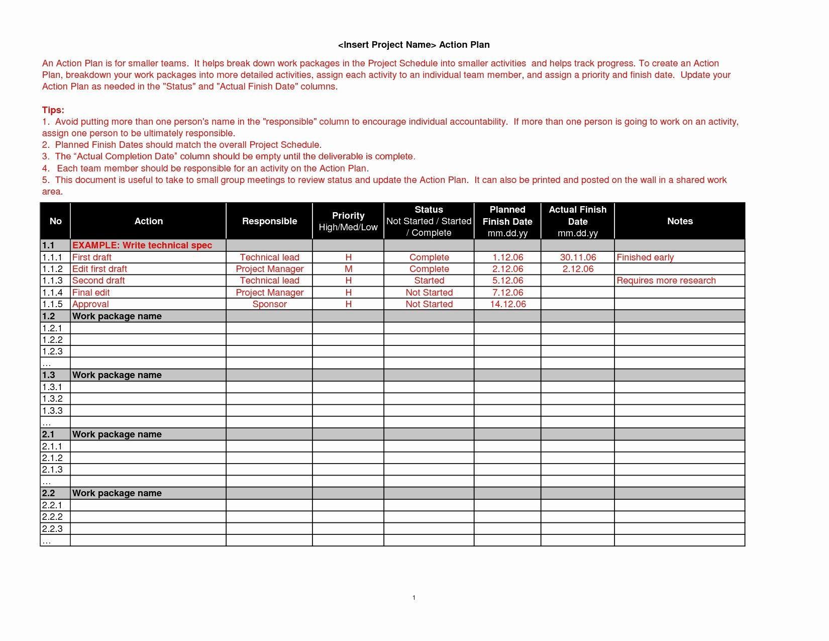 The fascinating Usmc Pros And Cons Worksheet New Iram Usmc