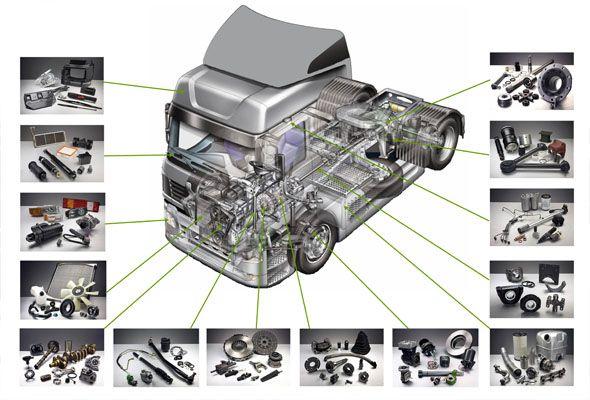 Картинки по запросу spare parts truck
