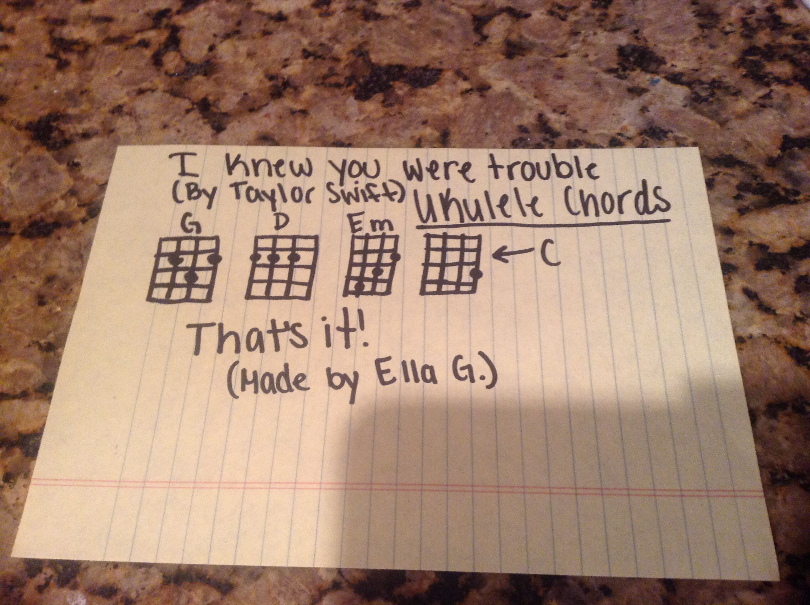 Taylor Swift Ikywt Chords For The Ukulele Please Comment If You