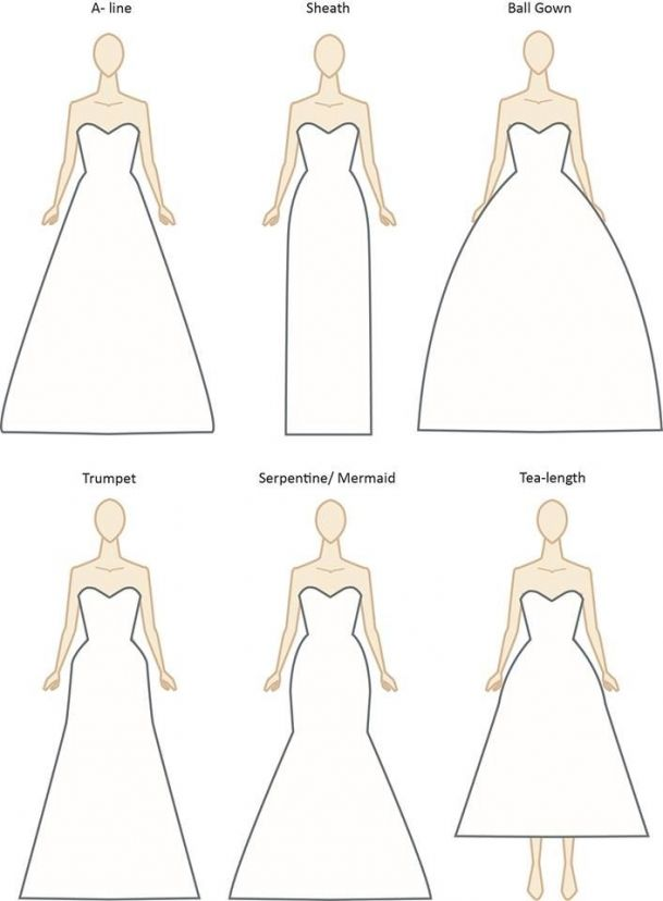 Fashion Friday Decoding Wedding Dress Styles And Necklines The Pretty Pear Bride Plus Size Bridal Magazine Wedding Dress Shapes Wedding Dress Types Different Wedding Dresses