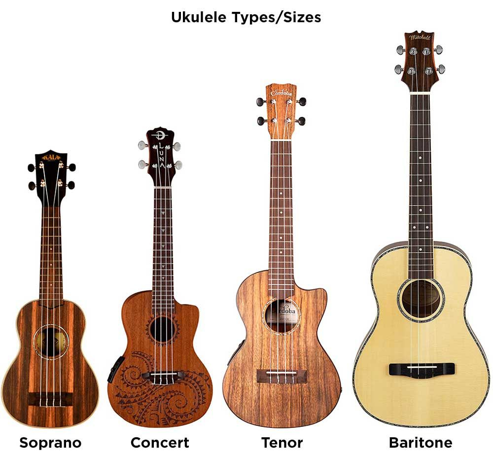 Announcement Idra Types Of Ukuleles Picture From Equipboard Ukulele Ukulele Pictures Cool Guitar