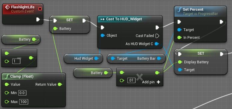 Update hud progress bar blueprint pinterest progress bar and unreal engine malvernweather Images