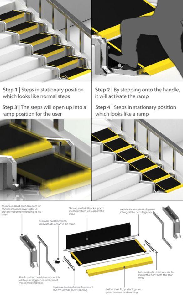 Un Fantastique Concept D Escalier Convertible En Rampe D Acces Pour Les Handicapes Rampe Pour Fauteuil Roulant Accessoires Pour Fauteuil Roulant Fauteuil Roulant
