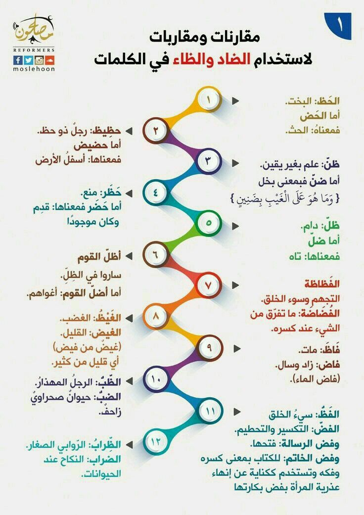 Pin By Riduwan Asea On لغتي رابع Arabic Language Learn Arabic Language Learning Arabic