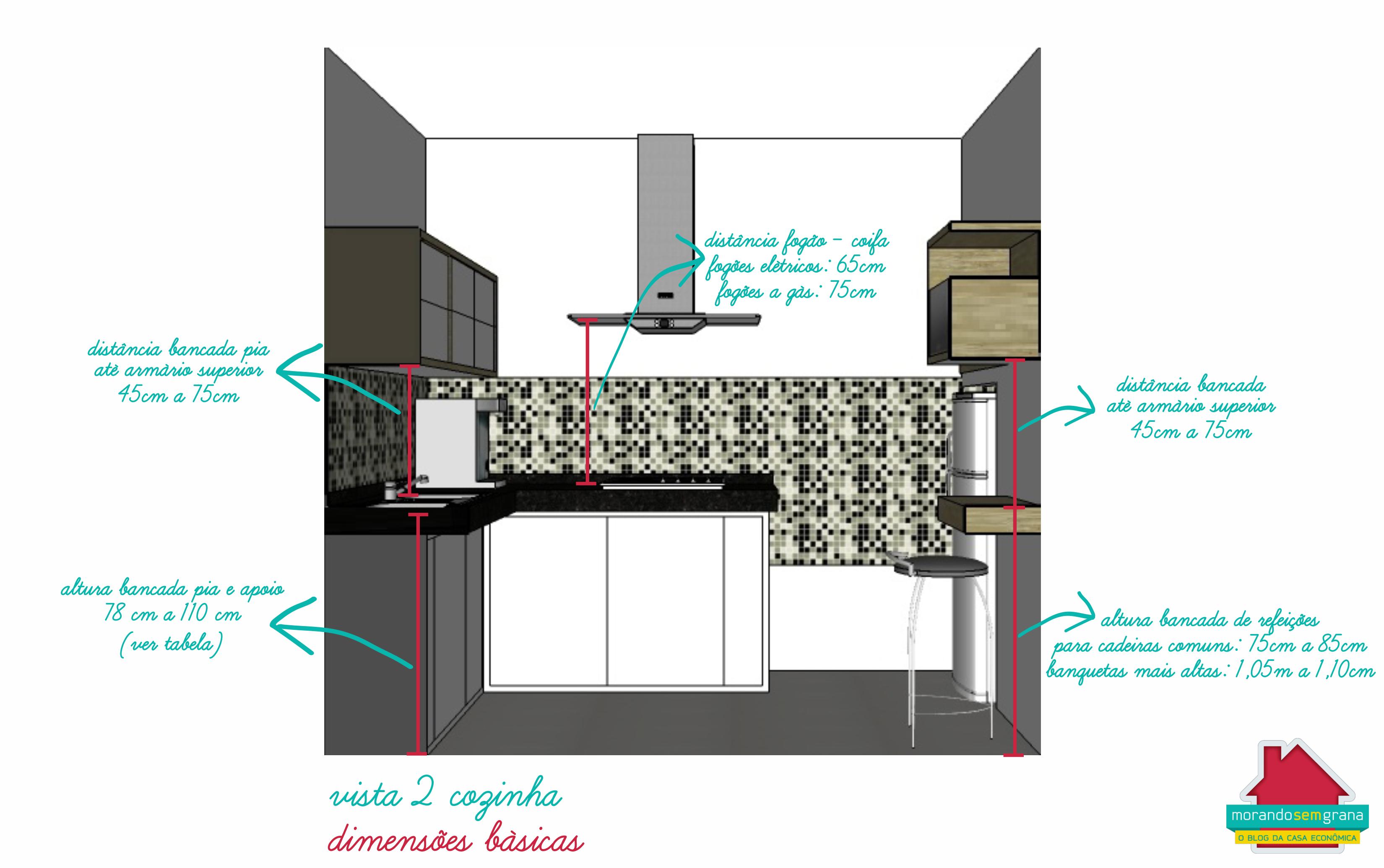 Como Projetar Sua Cozinha Partida Bancadas E Layouts De Cozinha