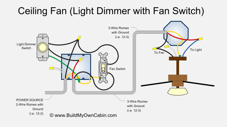 Wiring Diagram For Ceiling Fan With Light Switch Light