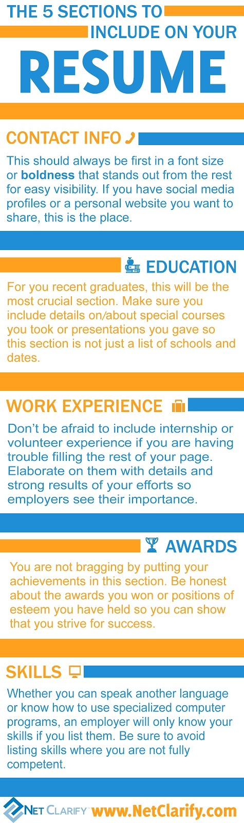 5 Sections To Remember When Writing Your Resume Cover