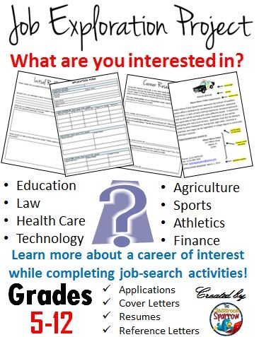 Career Research Project Plan For The Future Career Lessons Career Exploration Career Counseling