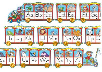 Circus Train Alphabet Line Circus Animals Encourage