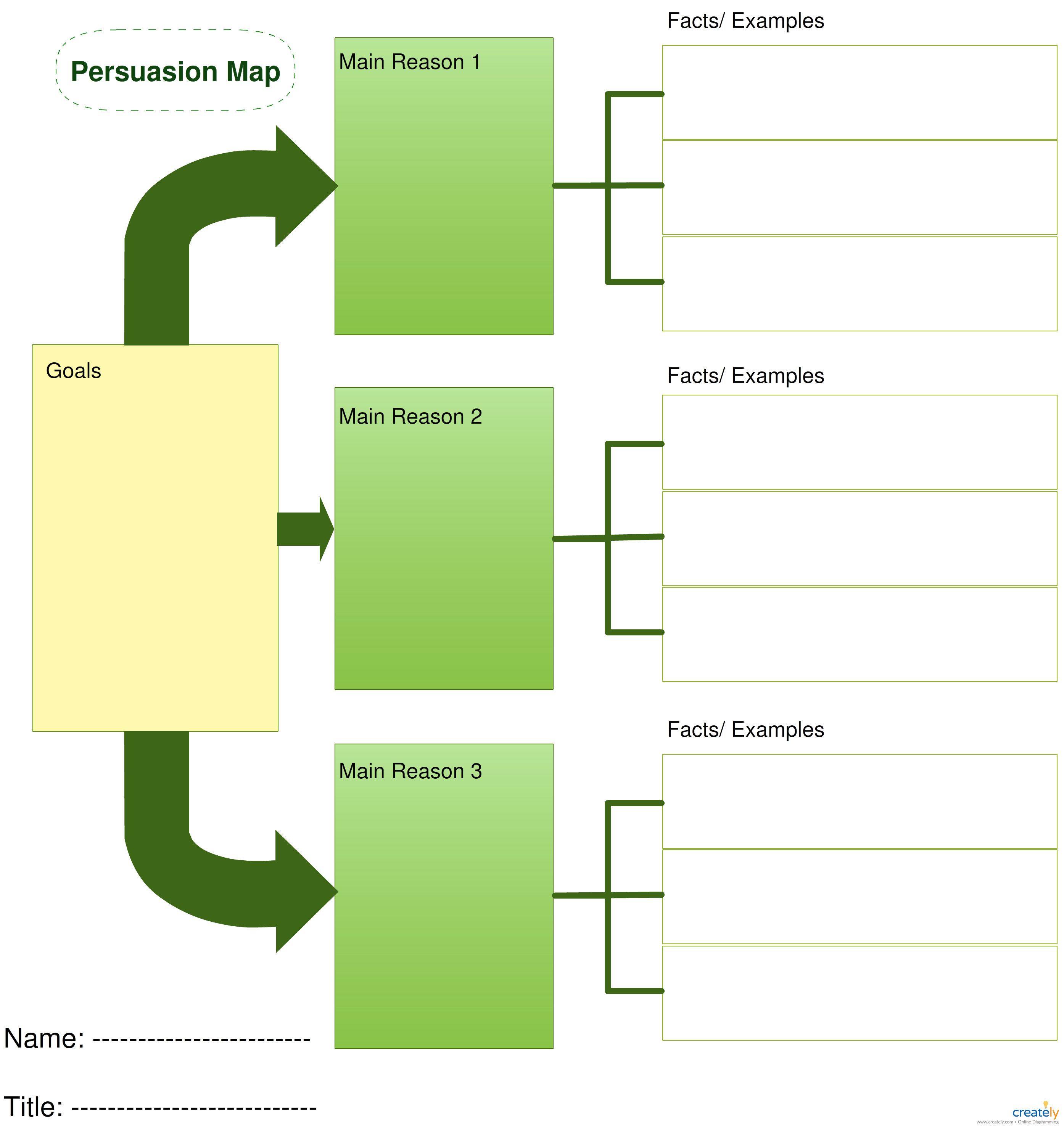 This Persuasion Map Is A Graphic Organizer For Students To
