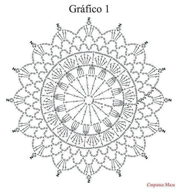 Wit gehaakte trui patroon1 | crochet | Pinterest | Stern häkeln ...