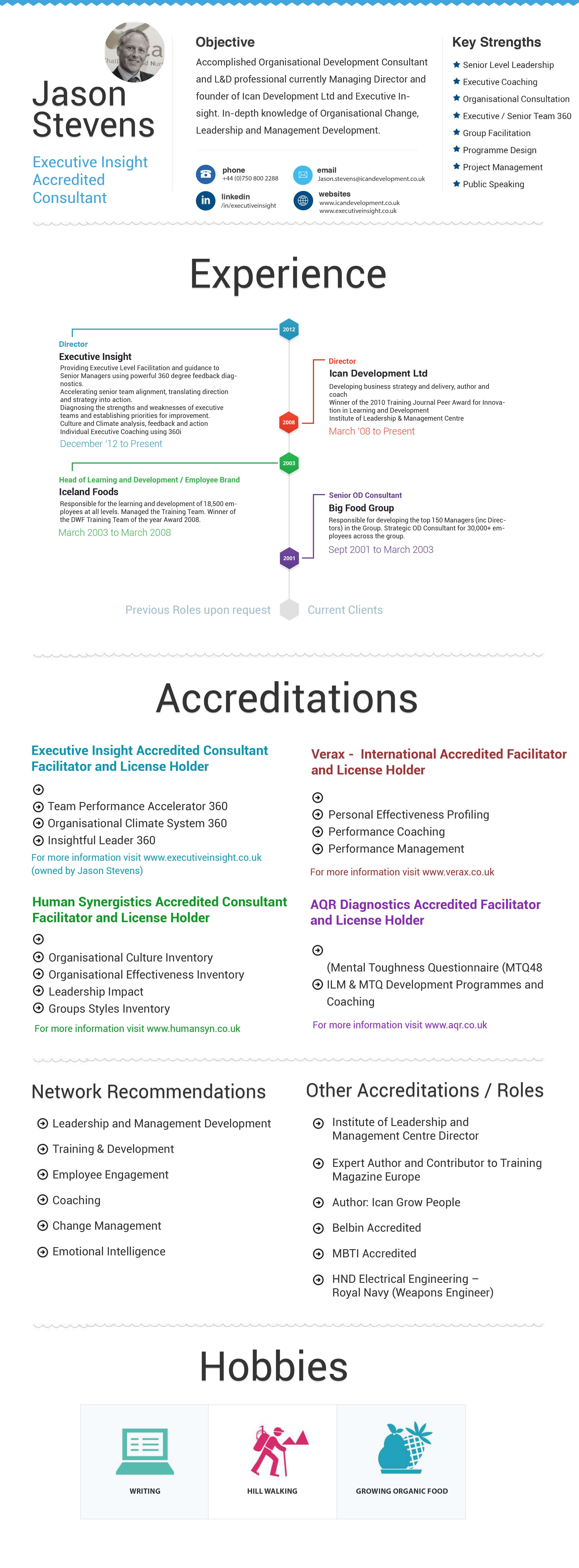 infographic resume of jason stevens accomplished organisational development consultant and ld professional currently managing