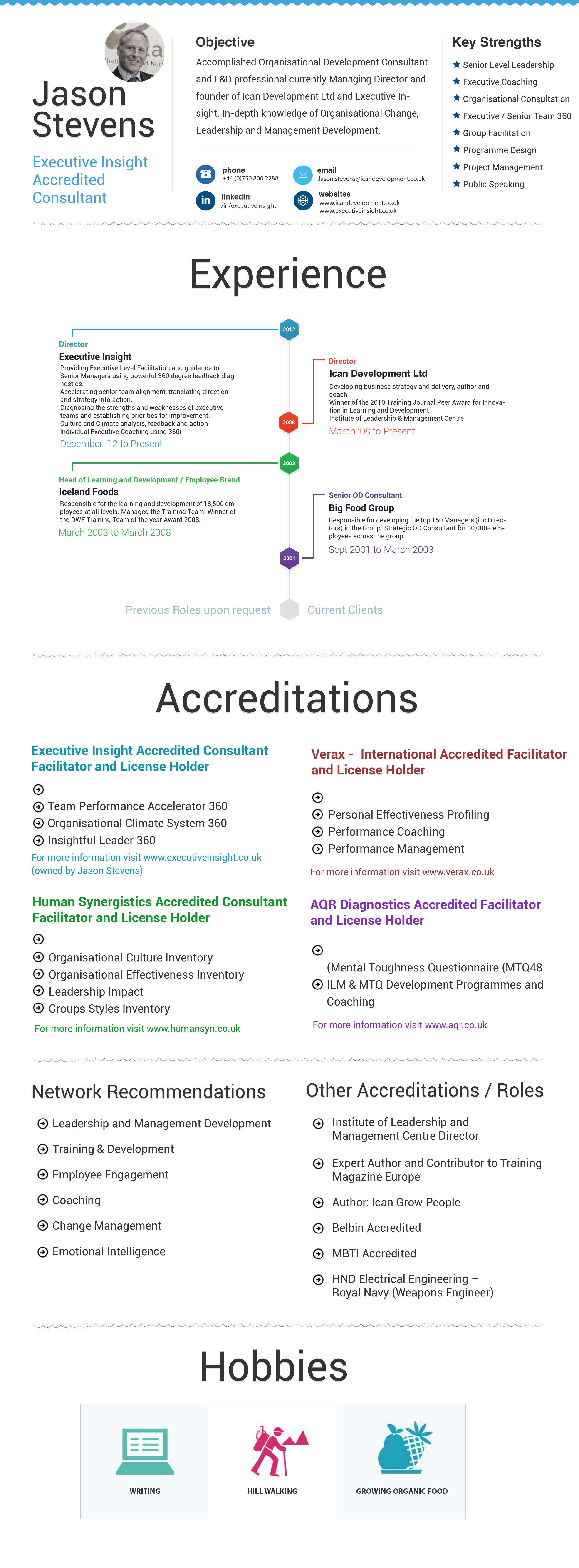 Infographic resume of jason stevens