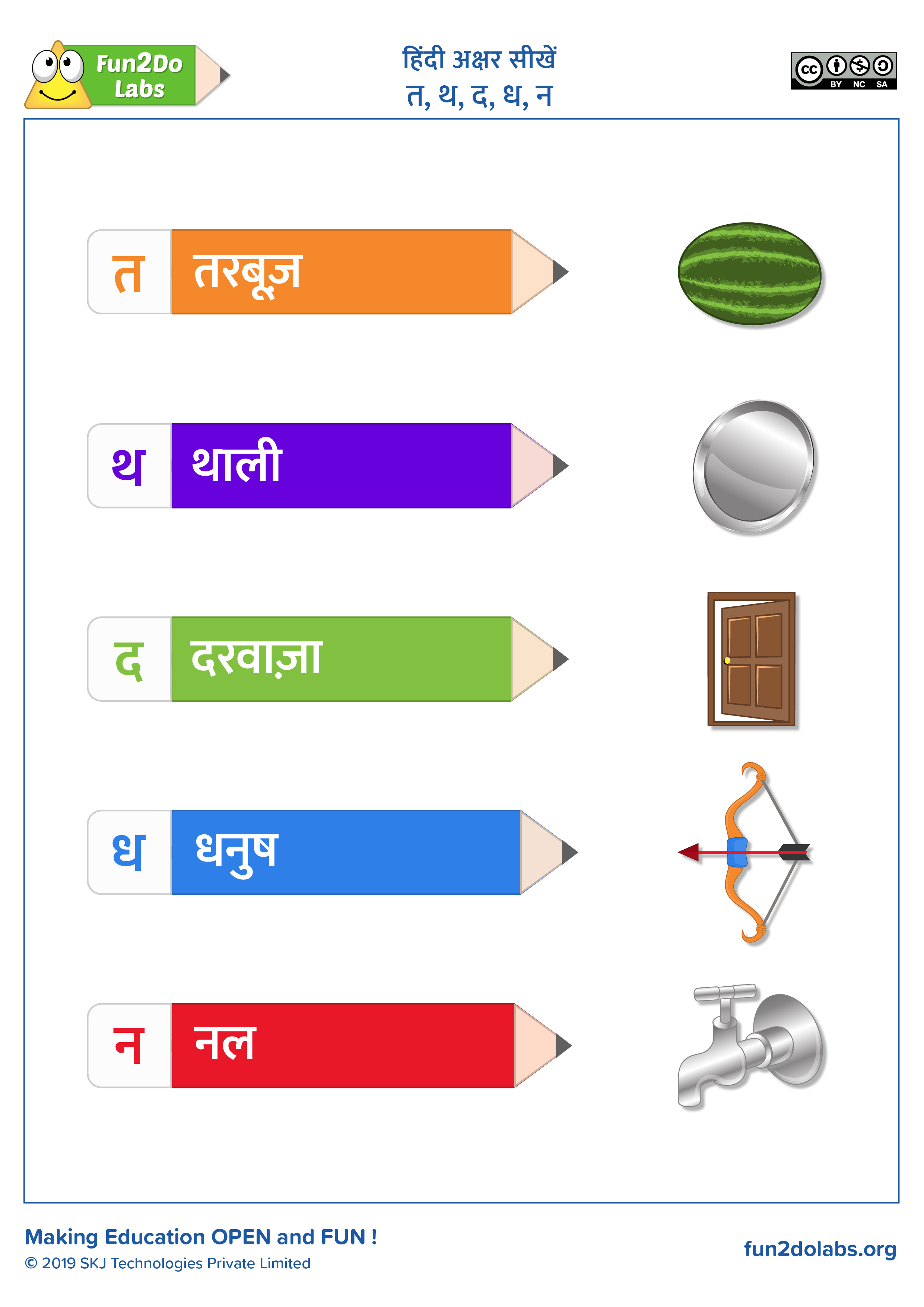 Teaching Hindi Alphabets Using The Printable Poster Kids