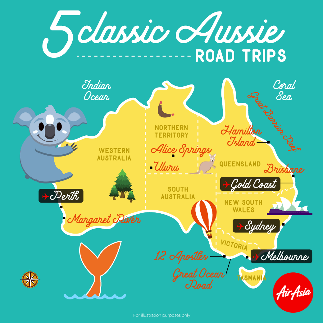 Fly with us to Perth, Sydney, Melbourne and Gold Coast... and embark on  your epic road trip! | Road trip, Book cheap flights, Cheap flights