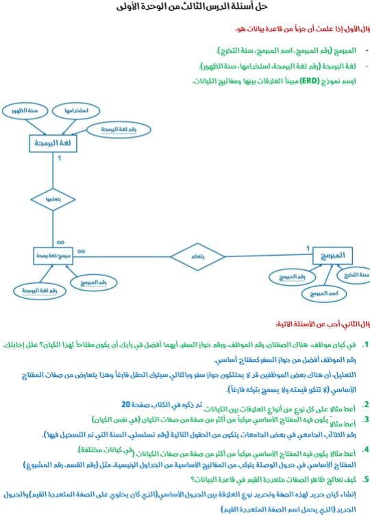 تم الإجابة عليه ممكن حل اسئلة درس تعامل مع قاعدة البيانات تكنو اول ثانوي علمي Map Map Screenshot