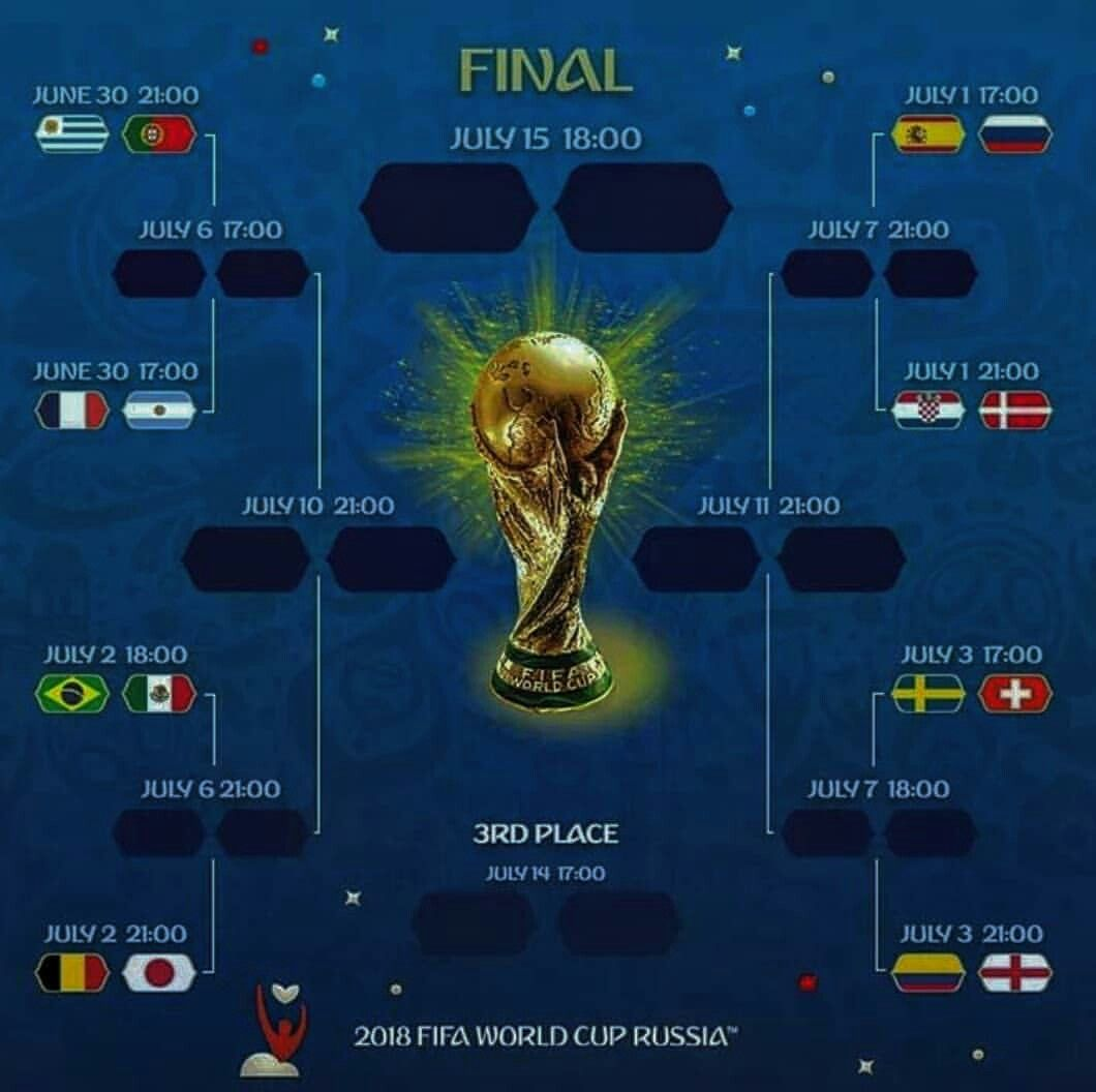 Russia 2018 Knockout Stages World Cup Russia World Cup World Cup Final