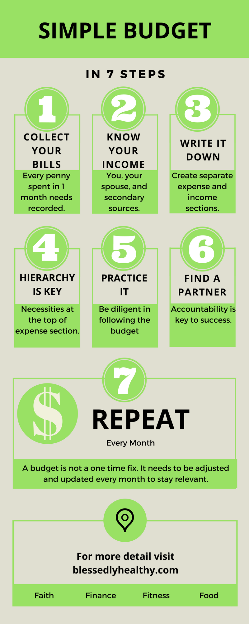 Why You Need A Budget And How To Create A Simple Budget In  Steps