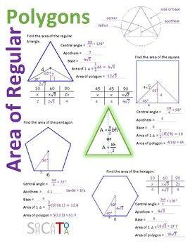 Area Of Regular Polygons Vizual Notes Regular Polygon Doodle Notes Polygon
