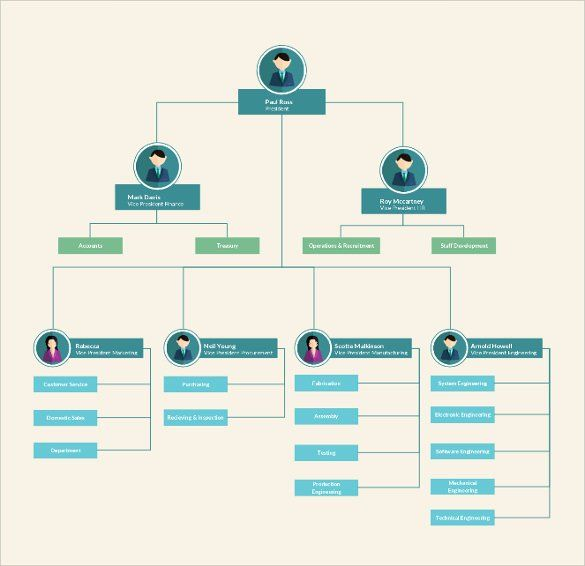 Blank Flow Chart Template for Word New 40 Flow Chart ...