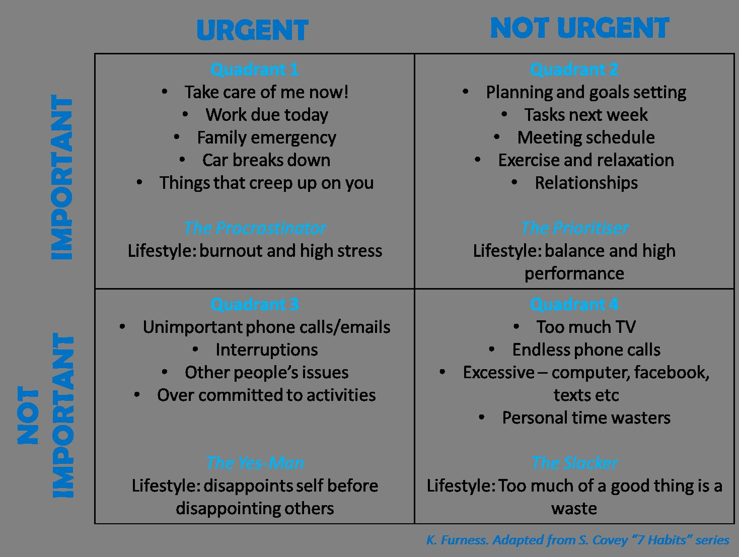 7 Habits Worksheet Pdf Lovely 7 Habits Highly Effective