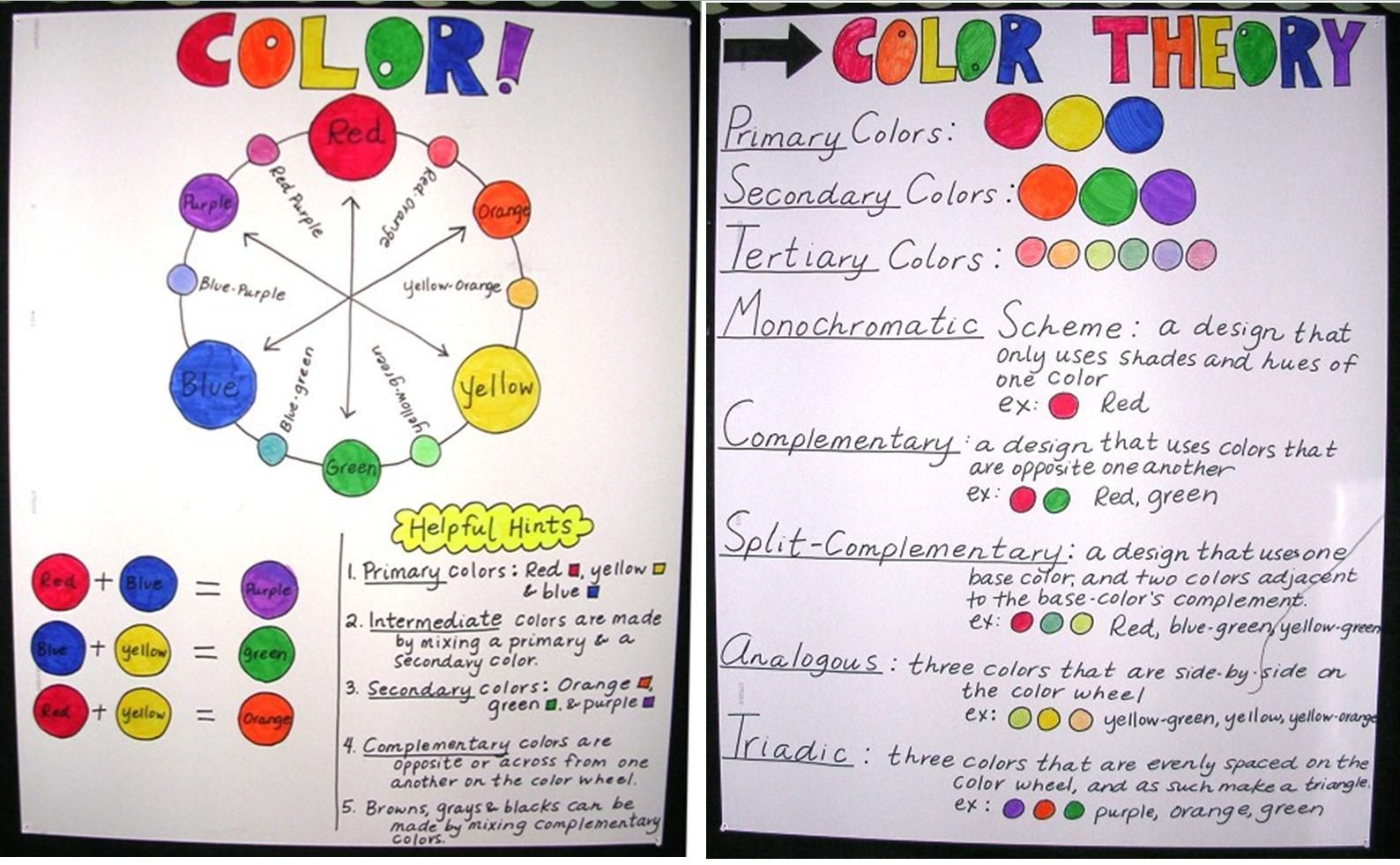 Art anchor charts color and theory also pinterest rh