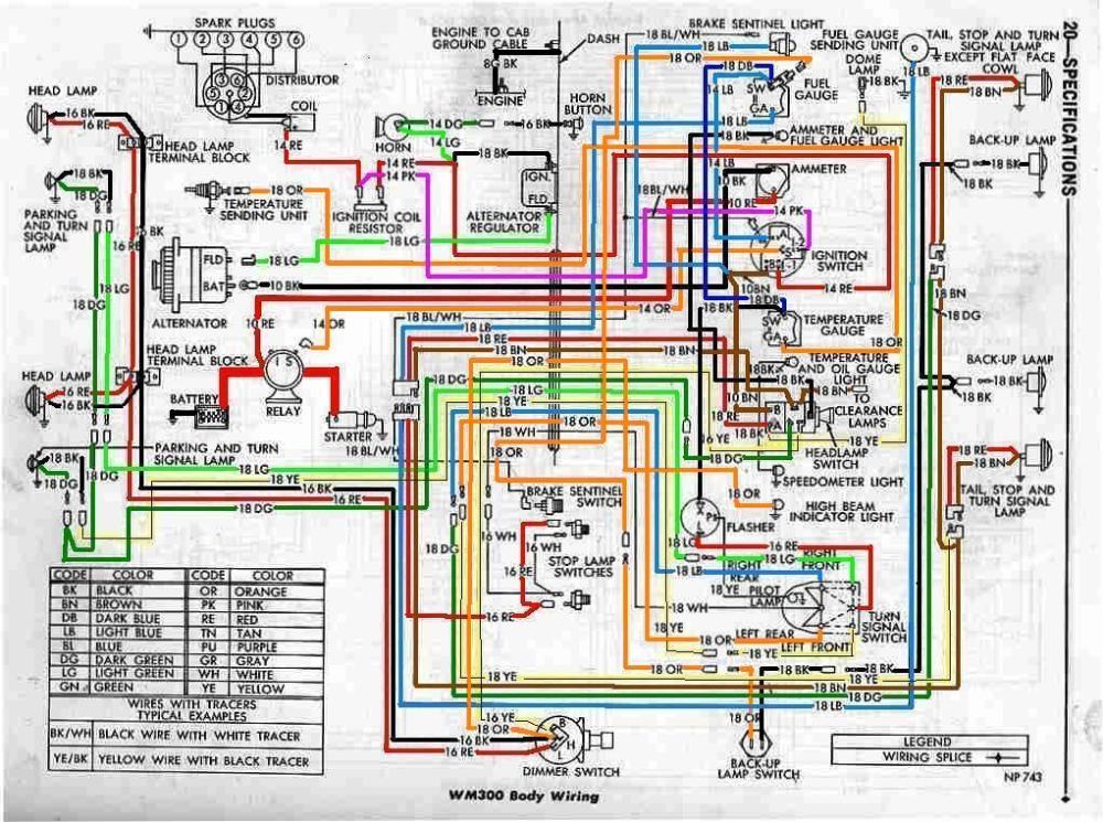 dodge truck wiring schematics wiring