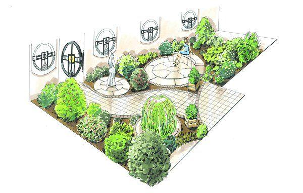 Bon Circular Garden Designs   Google Search