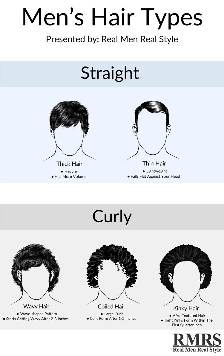 Best Hairbrush For Men S Hair Types Infographic Hair Types Men Mens Hairstyles Hair Type