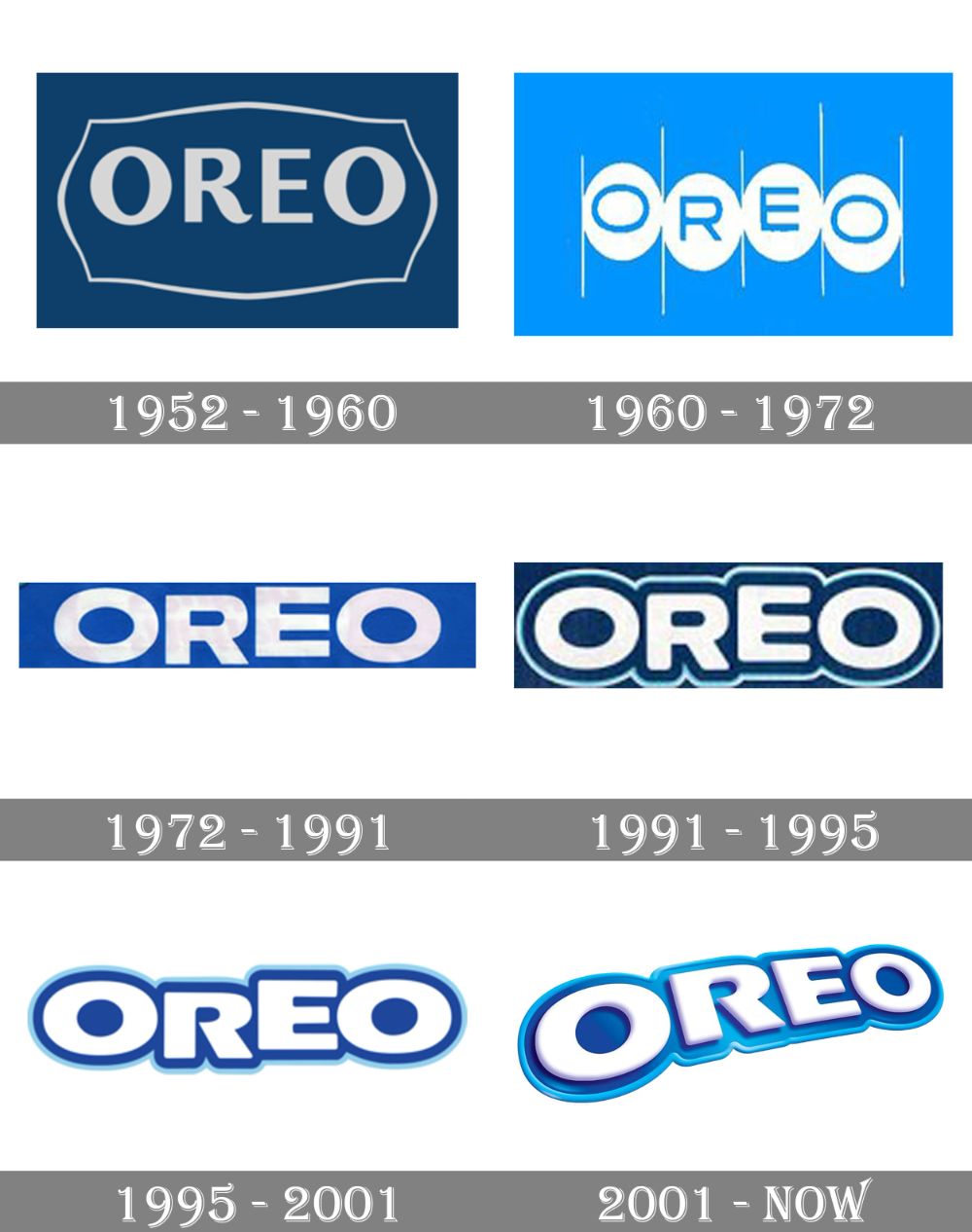 Oreo Logo And Symbol Meaning History Png Red Logotype Oreo Logo Redesign
