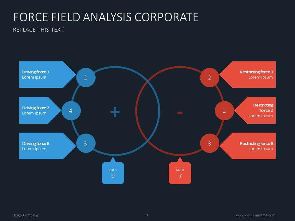 Products Data Visualization Tools Presentation Templates